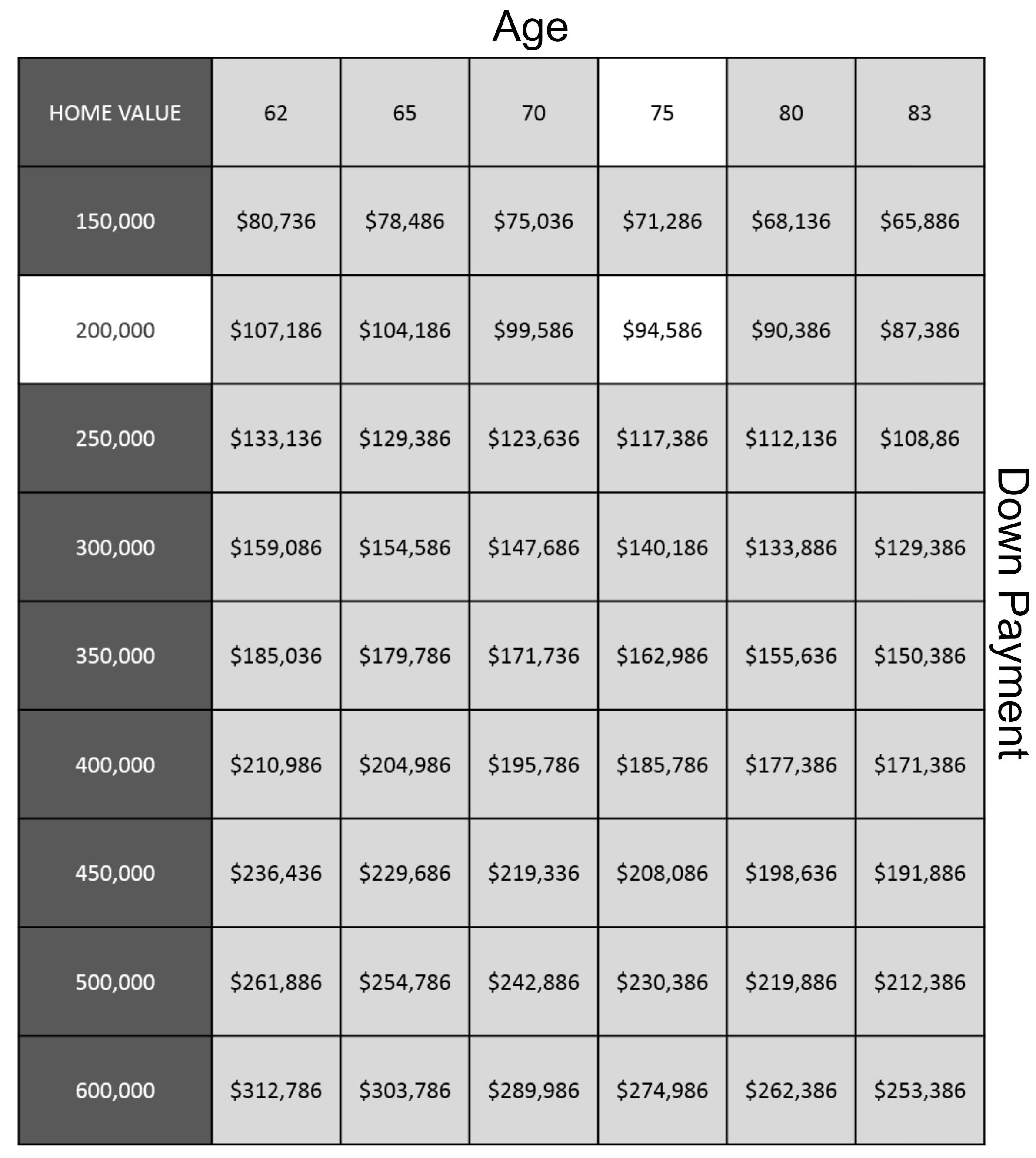 Reverse Mortgage for Purchase Info | Colorado Reverse ...
